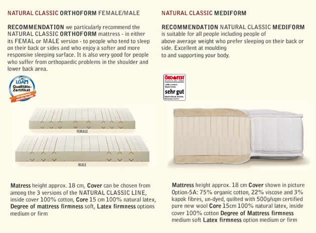 supporting mattress from natural materials, orthopaedic mattress